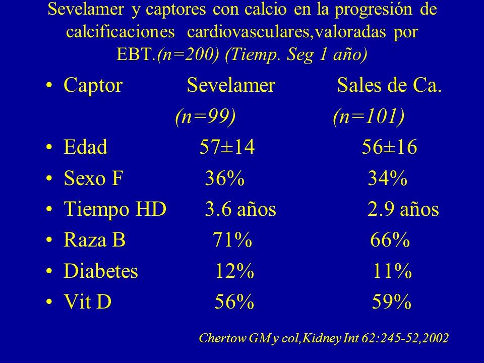 Captor Sevelamer Sales de Ca. (n=99) (n=101) Edad 57±14 56±16