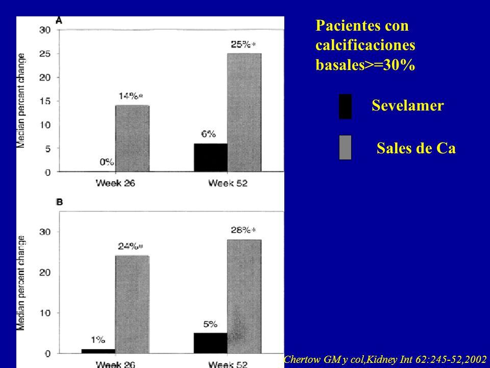 Pacientes con calcificaciones basales>=30% Sevelamer Sales de Ca