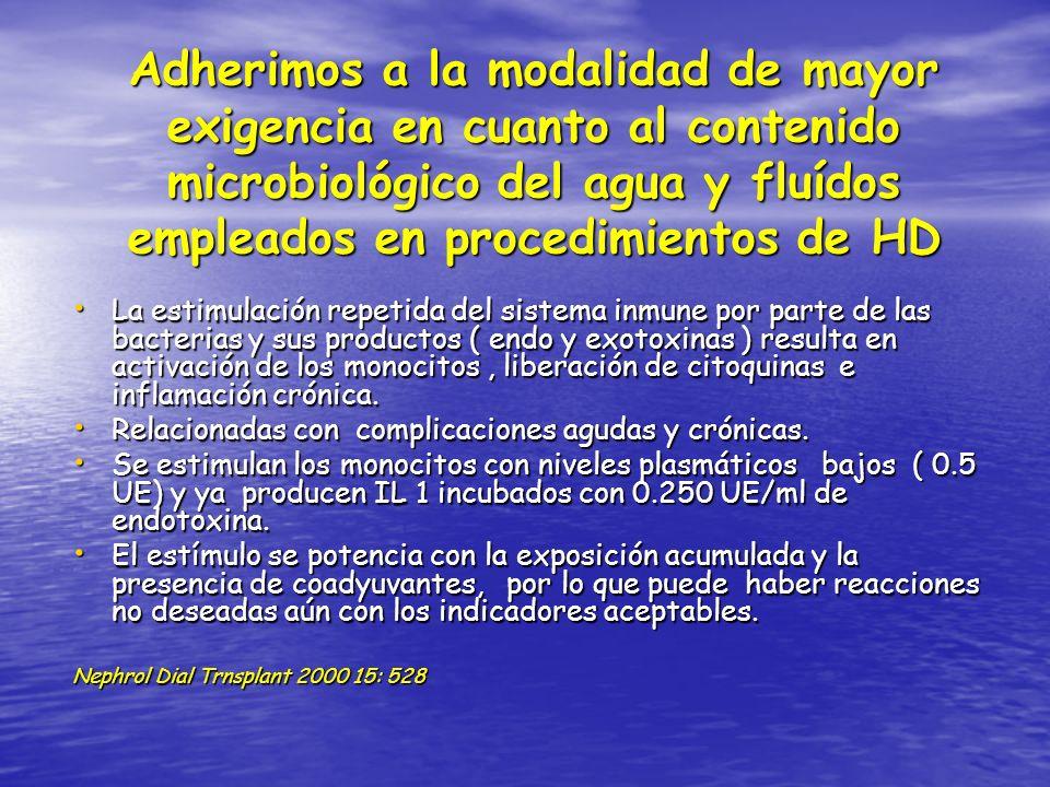Adherimos a la modalidad de mayor exigencia en cuanto al contenido microbiológico del agua y fluídos empleados en procedimientos de HD