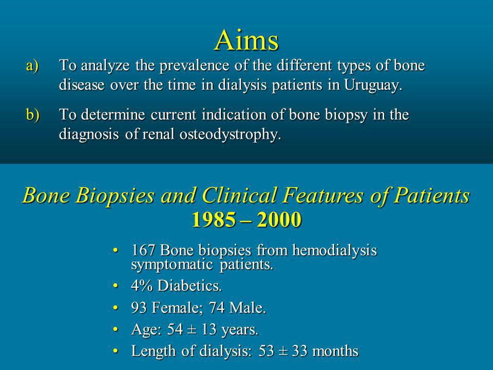 Bone Biopsies and Clinical Features of Patients 1985 – 2000