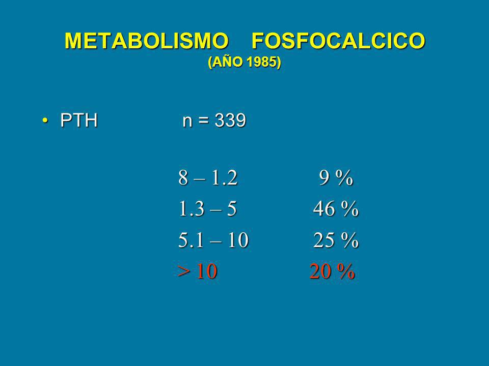 METABOLISMO FOSFOCALCICO (AÑO 1985)