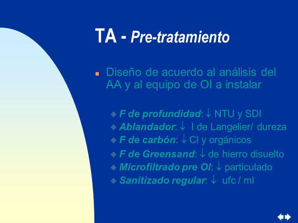 TA - Pre-tratamiento Diseño de acuerdo al análisis del AA y al equipo de OI a instalar. F de profundidad:  NTU y SDI.