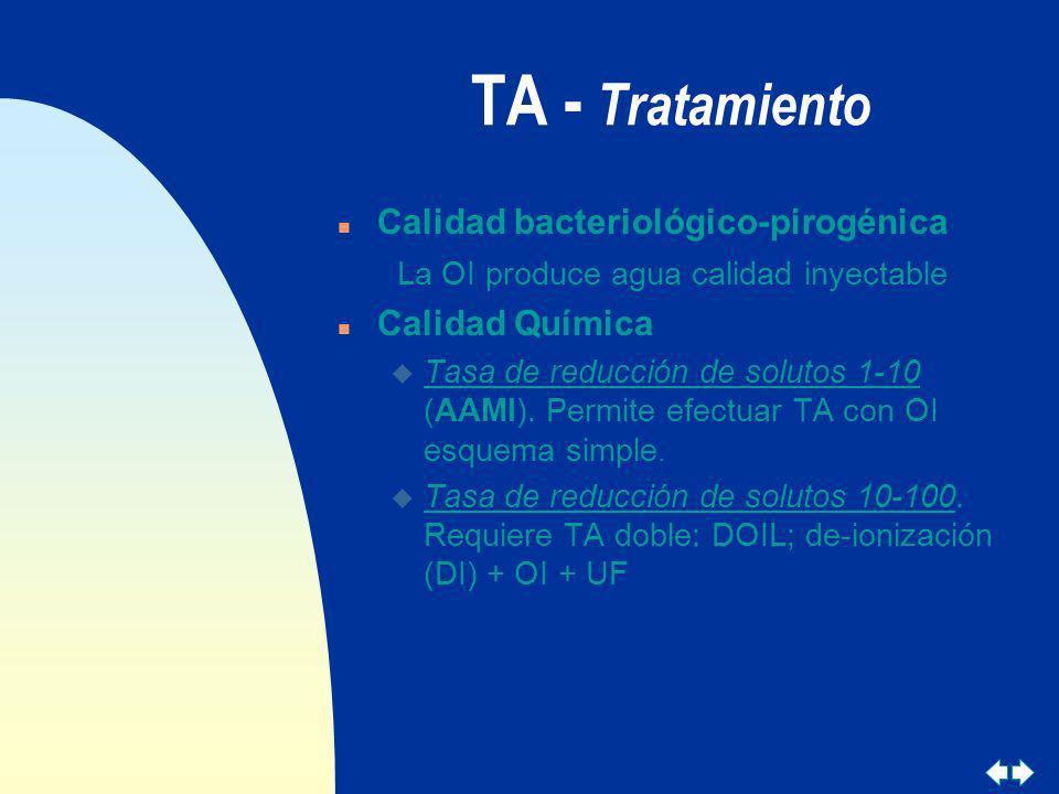 TA - Tratamiento Calidad bacteriológico-pirogénica