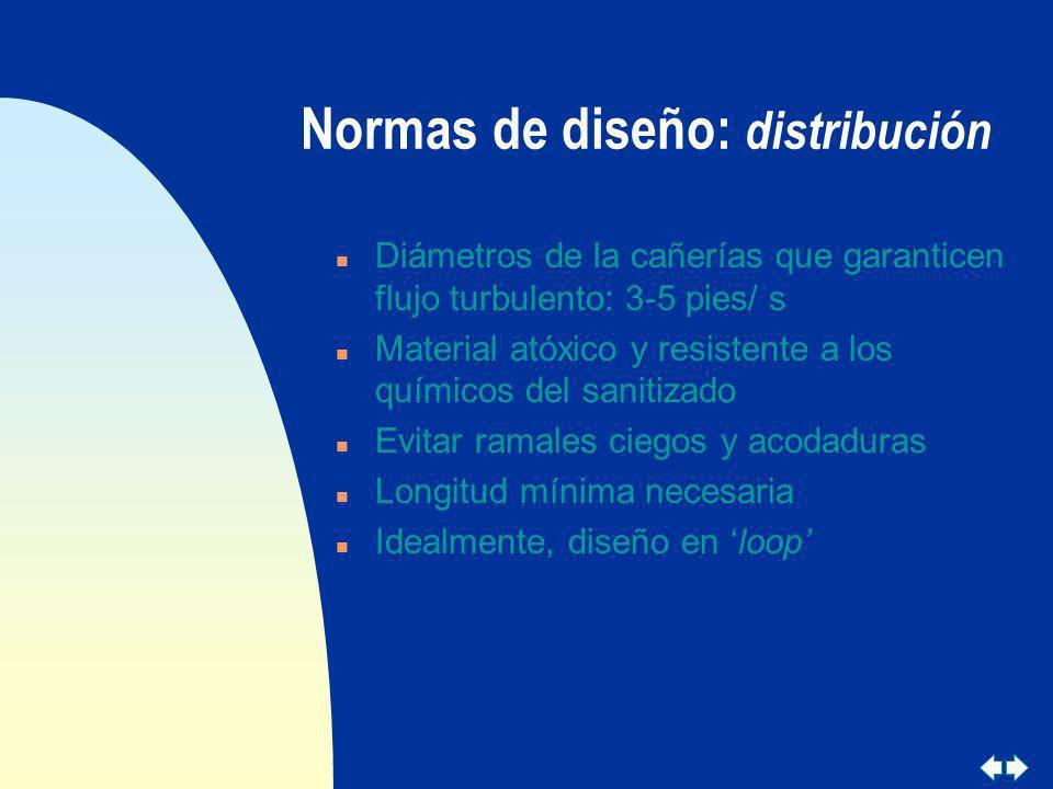 Normas de diseño: distribución