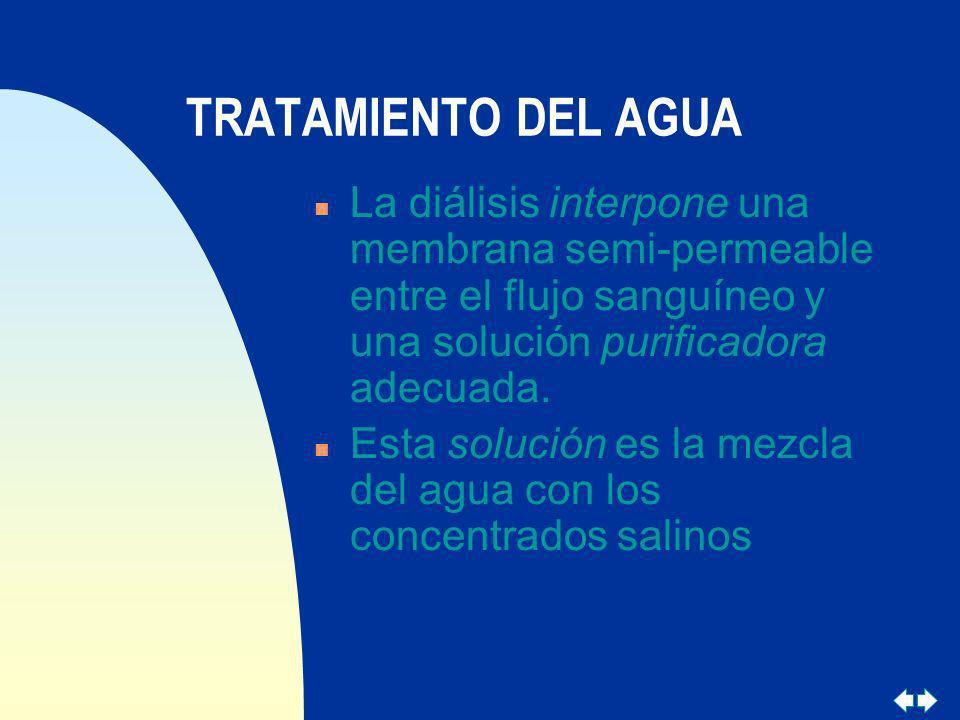 TRATAMIENTO DEL AGUA La diálisis interpone una membrana semi-permeable entre el flujo sanguíneo y una solución purificadora adecuada.