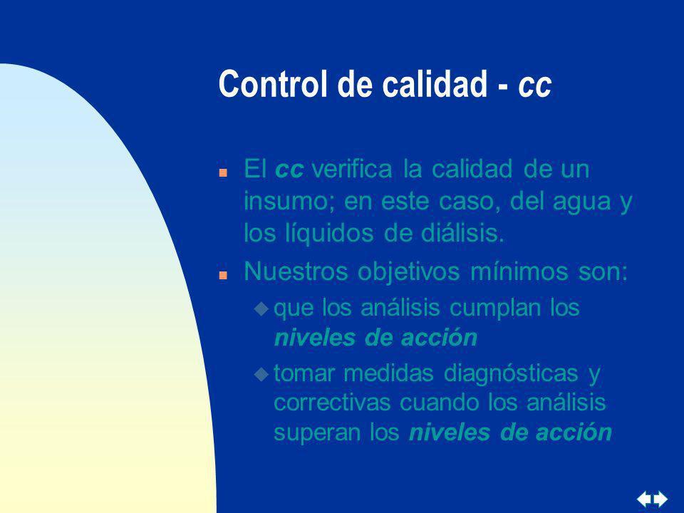 Control de calidad - cc El cc verifica la calidad de un insumo; en este caso, del agua y los líquidos de diálisis.