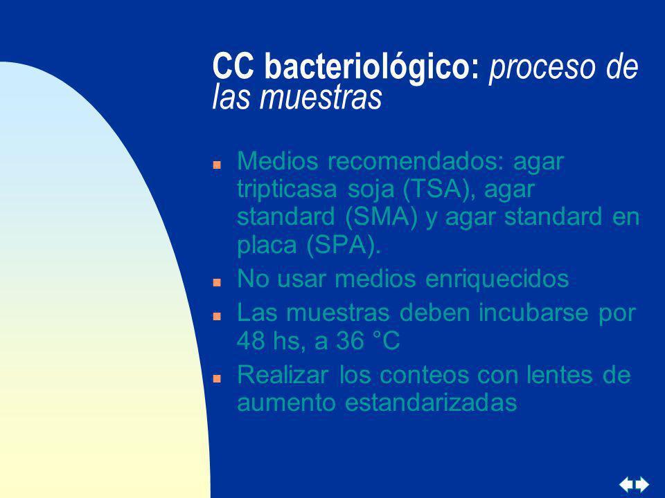 CC bacteriológico: proceso de las muestras