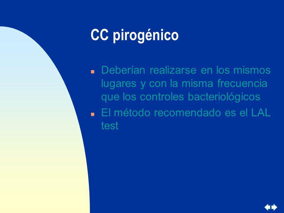 CC pirogénico Deberían realizarse en los mismos lugares y con la misma frecuencia que los controles bacteriológicos.