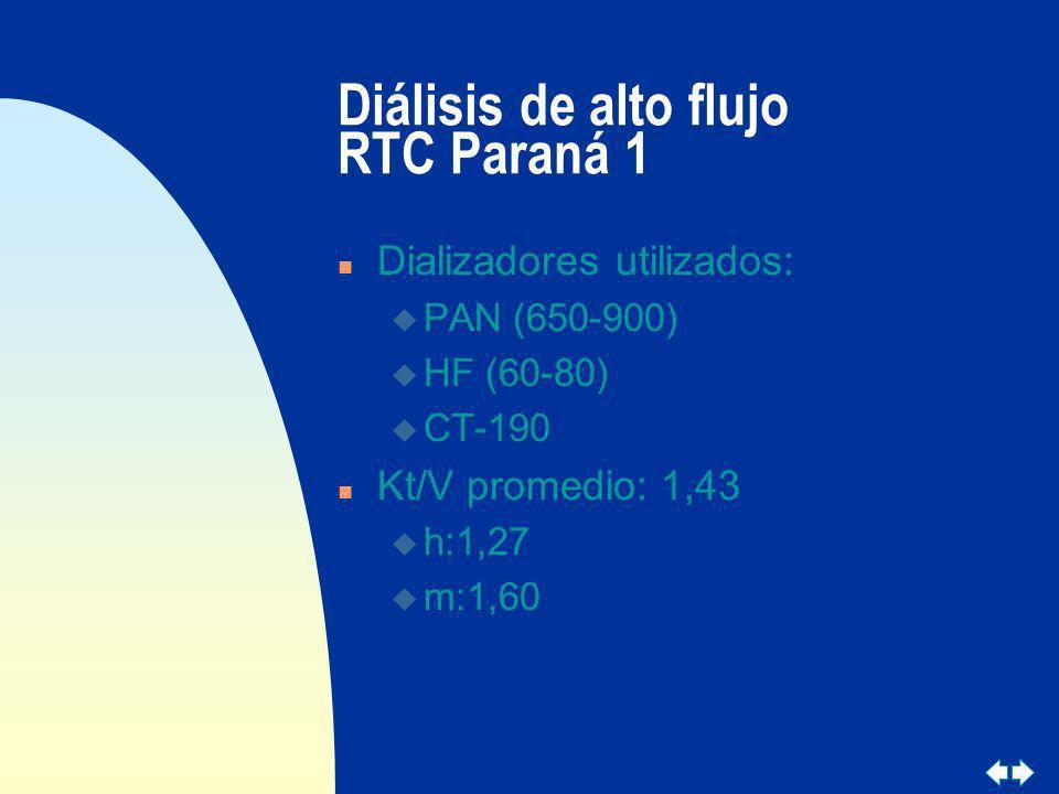 Diálisis de alto flujo RTC Paraná 1