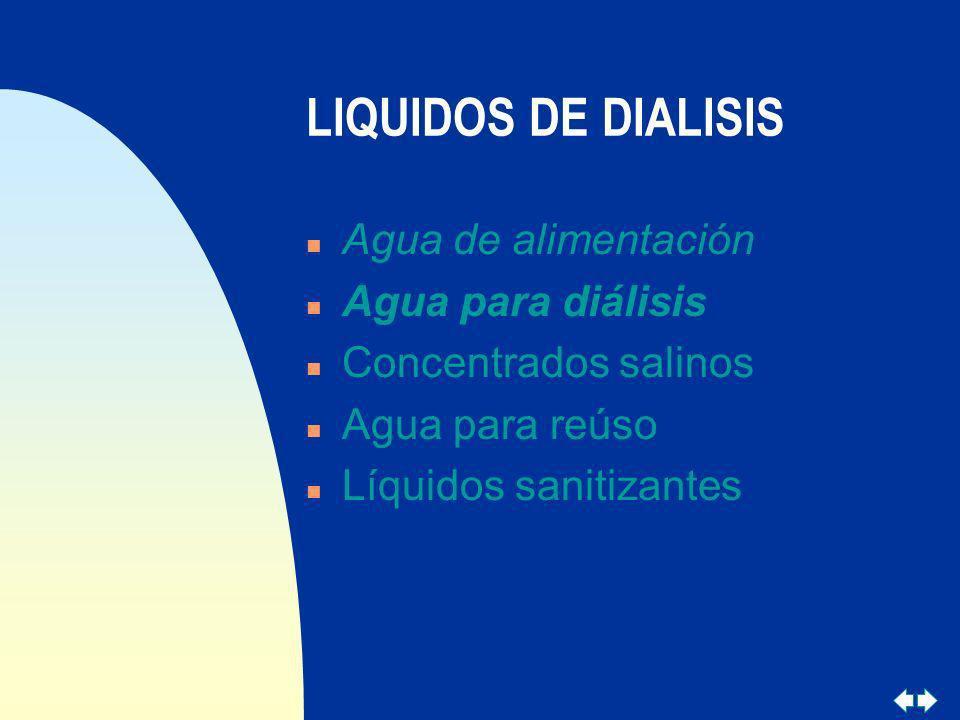 LIQUIDOS DE DIALISIS Agua de alimentación Agua para diálisis