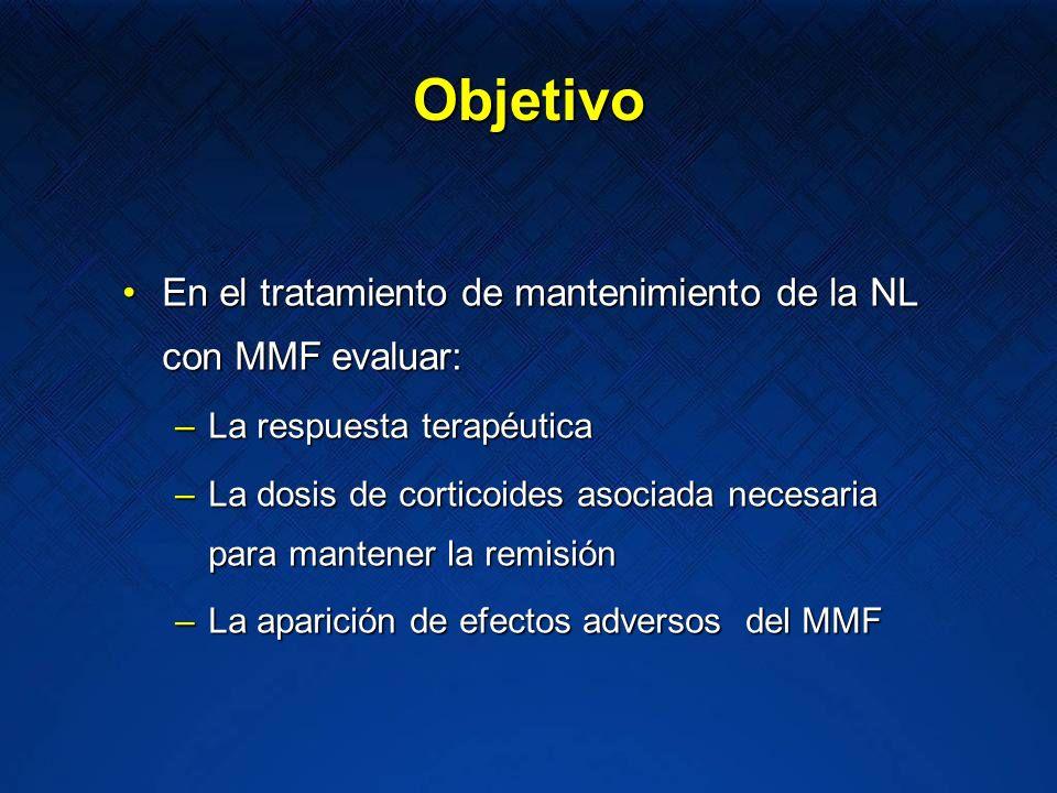 Objetivo En el tratamiento de mantenimiento de la NL con MMF evaluar: