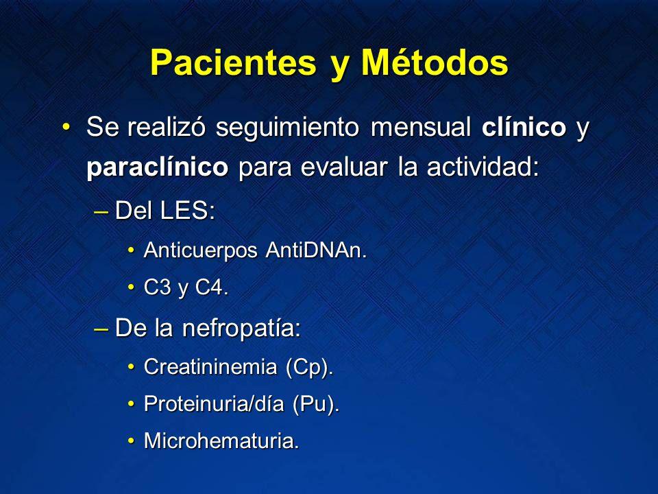 Pacientes y MétodosSe realizó seguimiento mensual clínico y paraclínico para evaluar la actividad: Del LES: