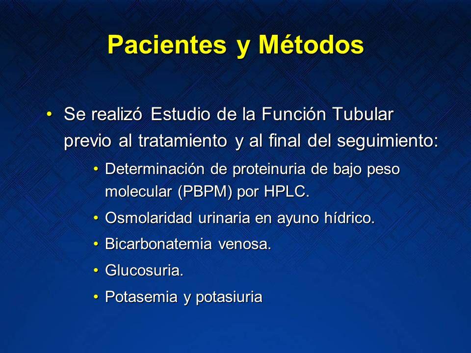Pacientes y Métodos Se realizó Estudio de la Función Tubular previo al tratamiento y al final del seguimiento: