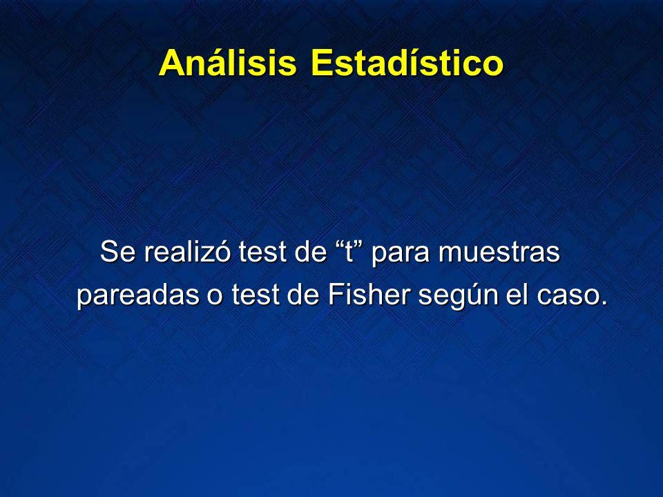 Análisis Estadístico Se realizó test de t para muestras pareadas o test de Fisher según el caso.