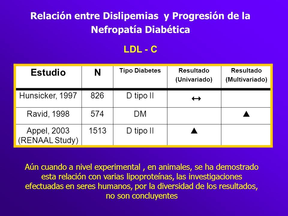 Relación entre Dislipemias y Progresión de la Nefropatía Diabética