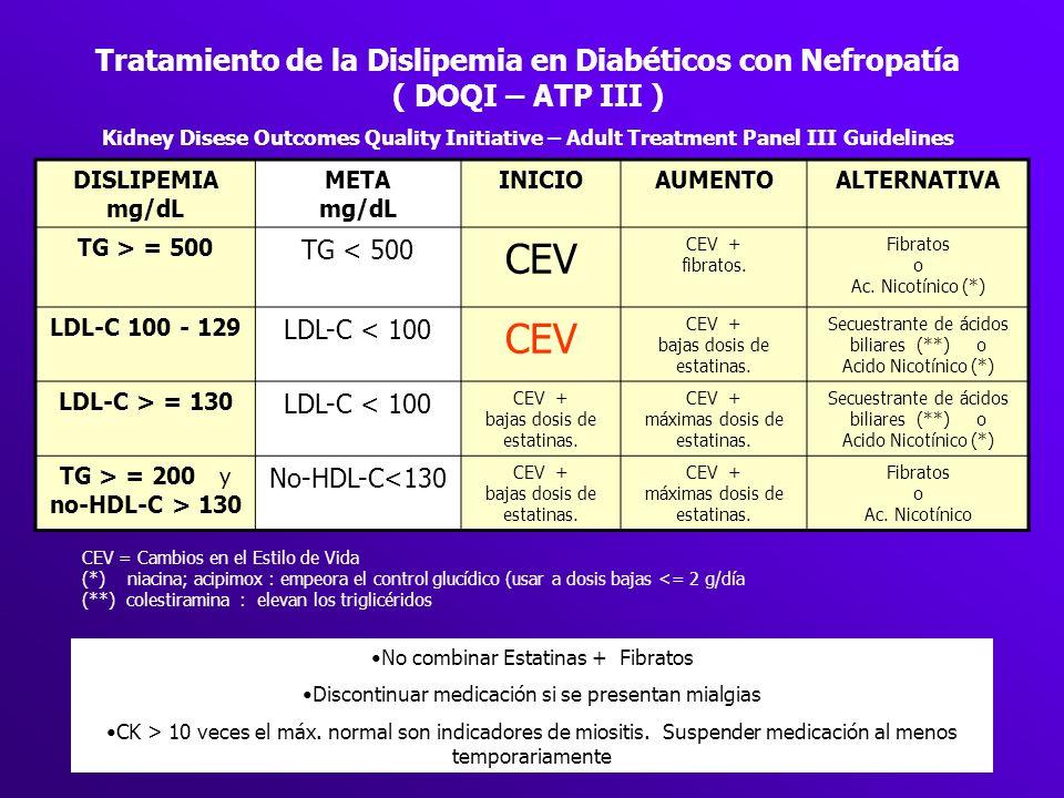 Tratamiento de la Dislipemia en Diabéticos con Nefropatía ( DOQI – ATP III )
