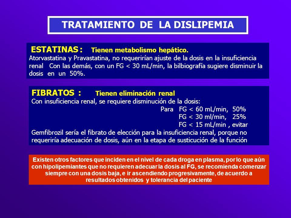 TRATAMIENTO DE LA DISLIPEMIA