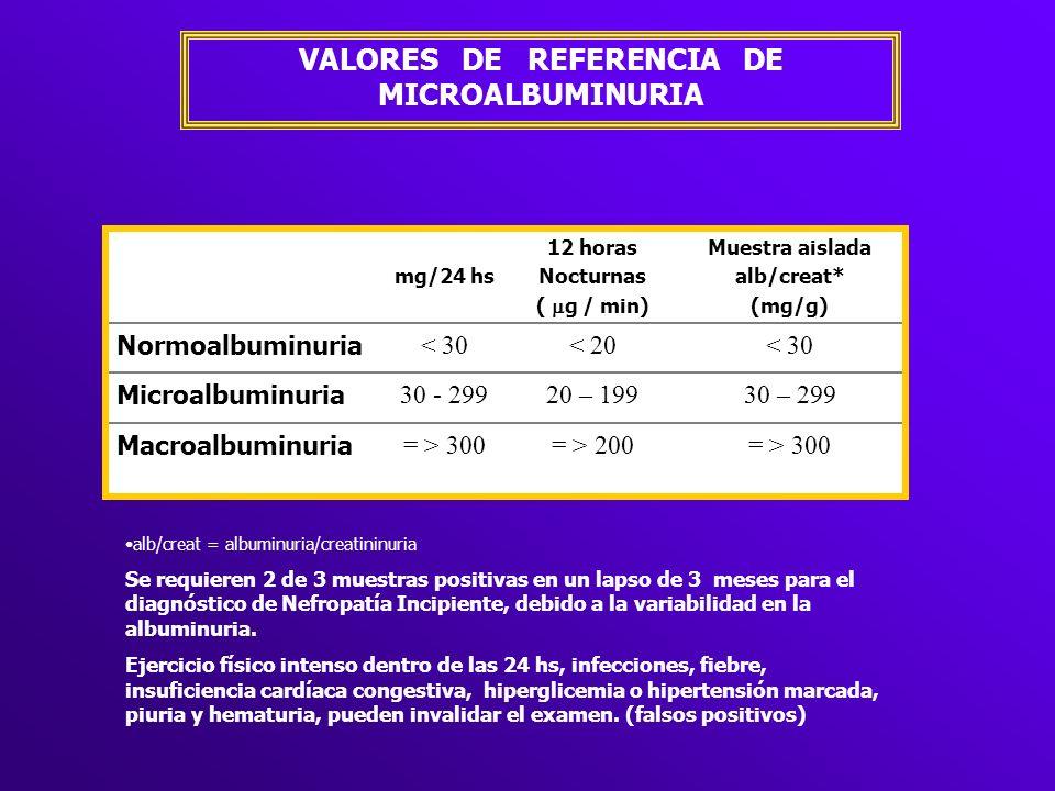 VALORES DE REFERENCIA DE MICROALBUMINURIA