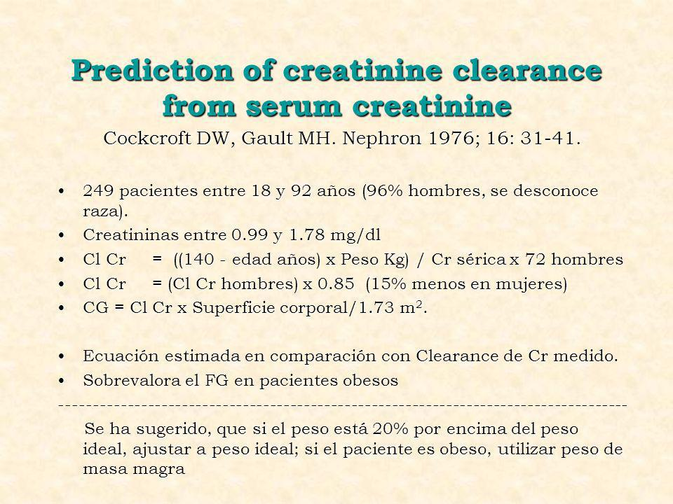 Prediction of creatinine clearance from serum creatinine