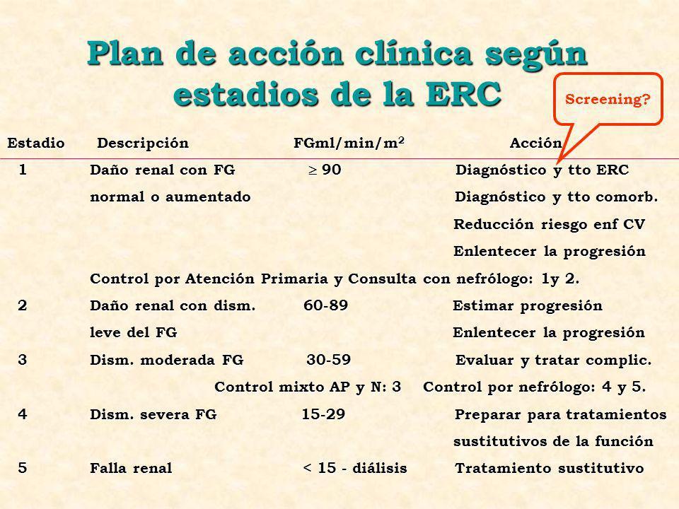 Plan de acción clínica según estadios de la ERC
