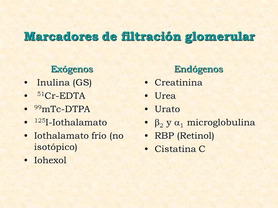 Marcadores de filtración glomerular