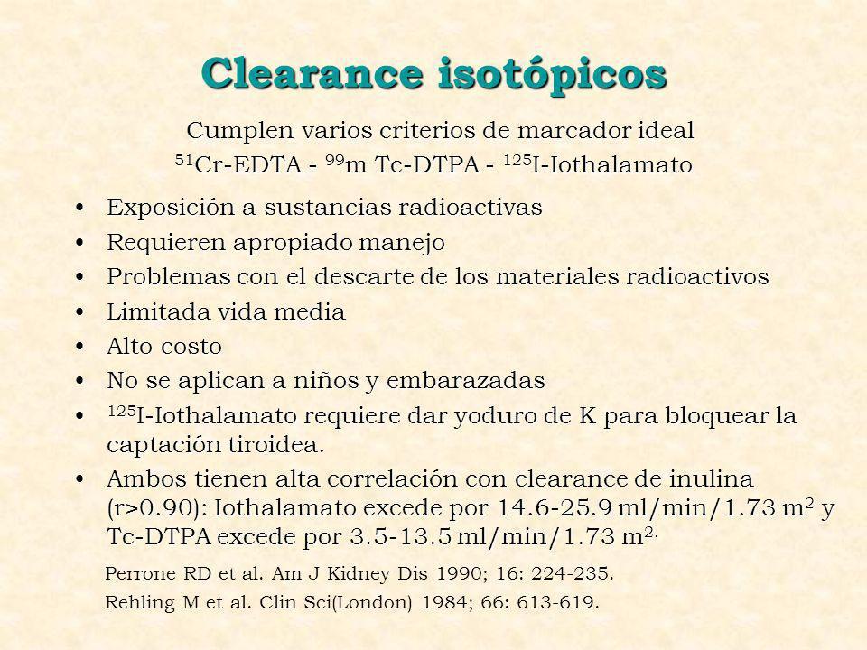 Clearance isotópicos Cumplen varios criterios de marcador ideal 51Cr-EDTA - 99m Tc-DTPA - 125I-Iothalamato