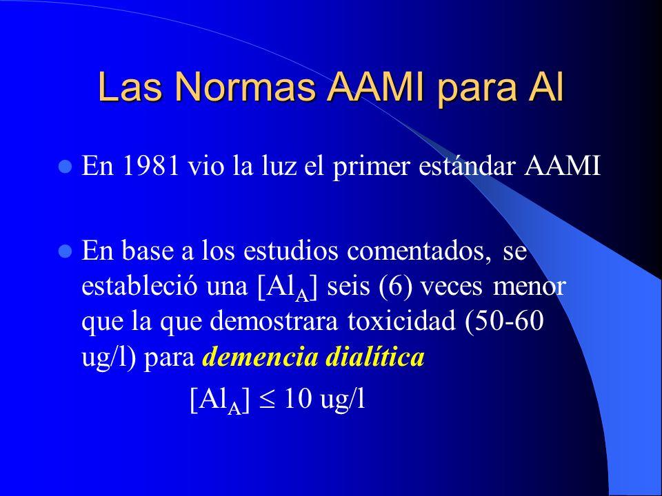 Las Normas AAMI para Al En 1981 vio la luz el primer estándar AAMI