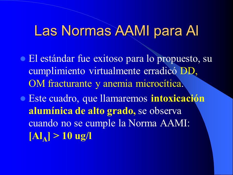 Las Normas AAMI para Al El estándar fue exitoso para lo propuesto, su cumplimiento virtualmente erradicó DD, OM fracturante y anemia microcítica.