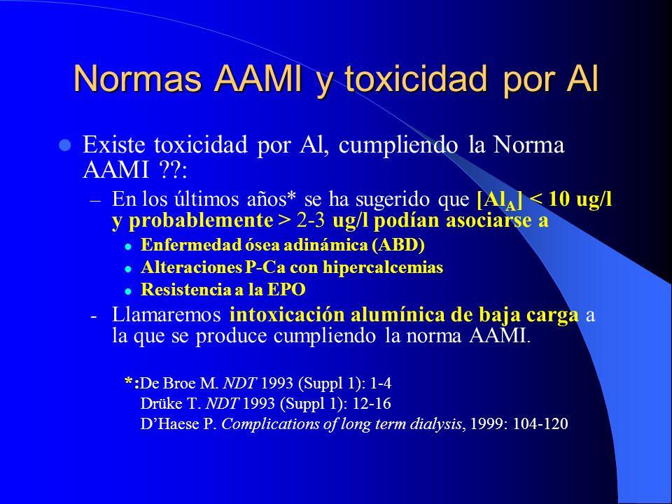 Normas AAMI y toxicidad por Al