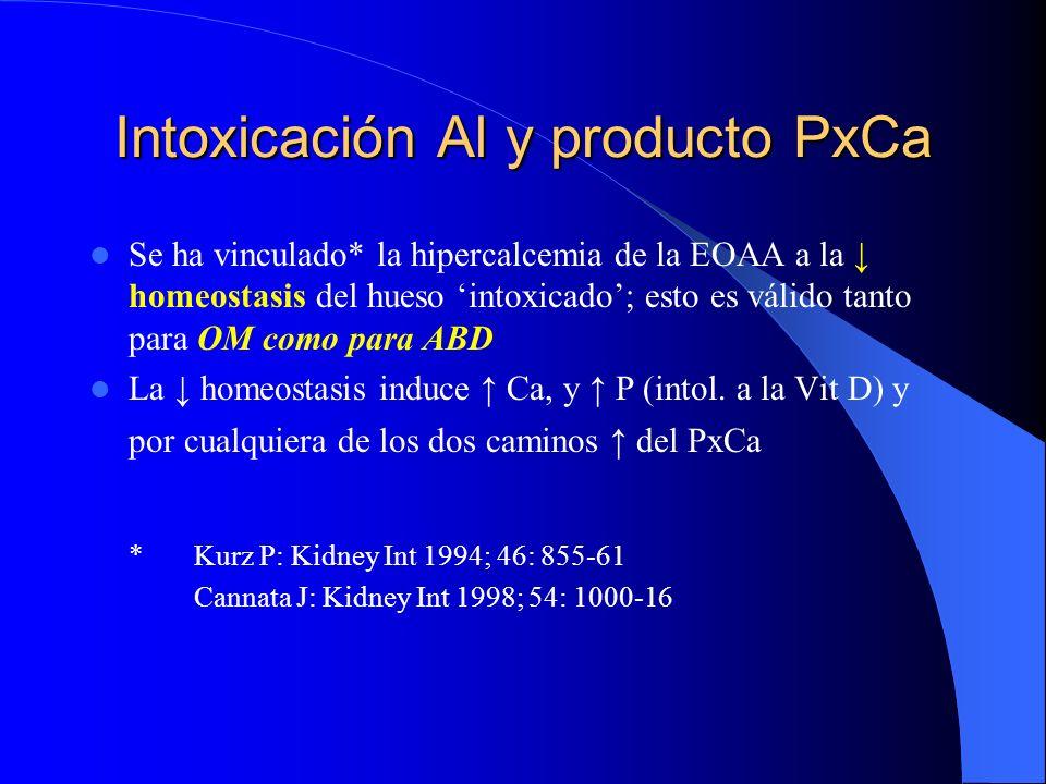 Intoxicación Al y producto PxCa