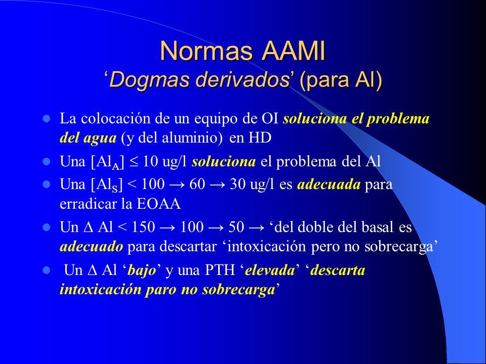 Normas AAMI 'Dogmas derivados' (para Al)