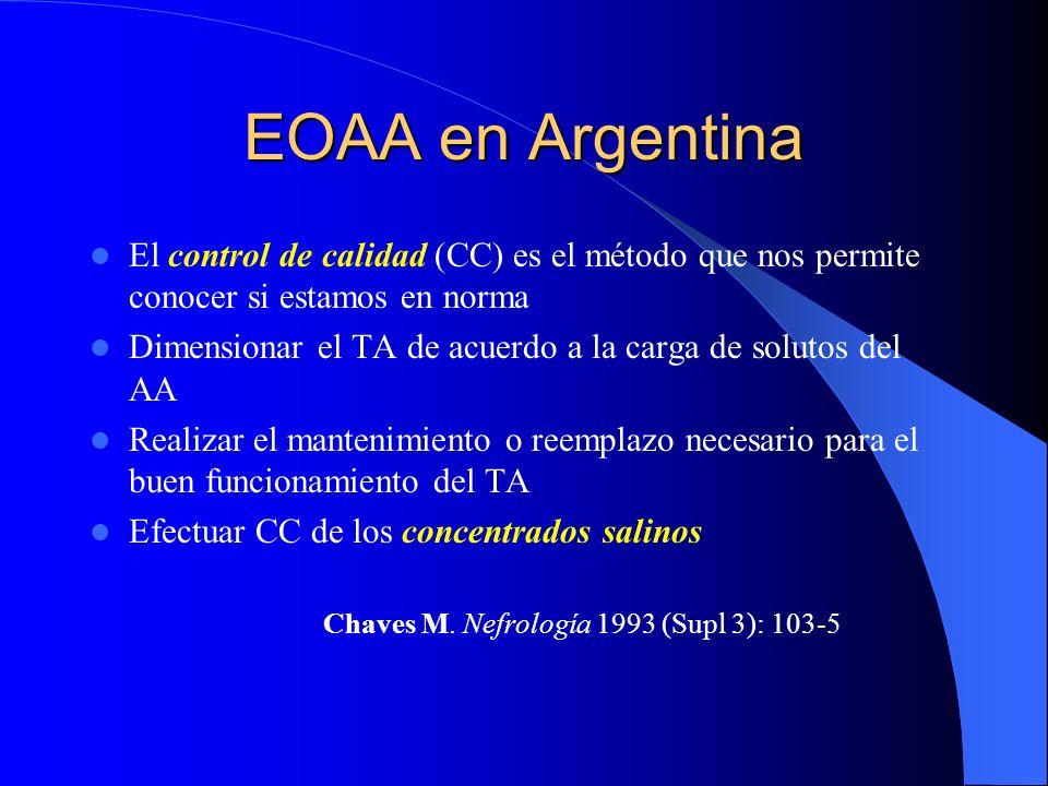 EOAA en Argentina El control de calidad (CC) es el método que nos permite conocer si estamos en norma.