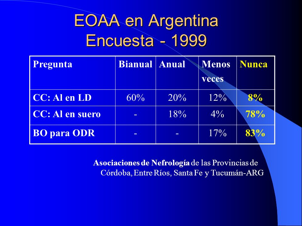 EOAA en Argentina Encuesta - 1999