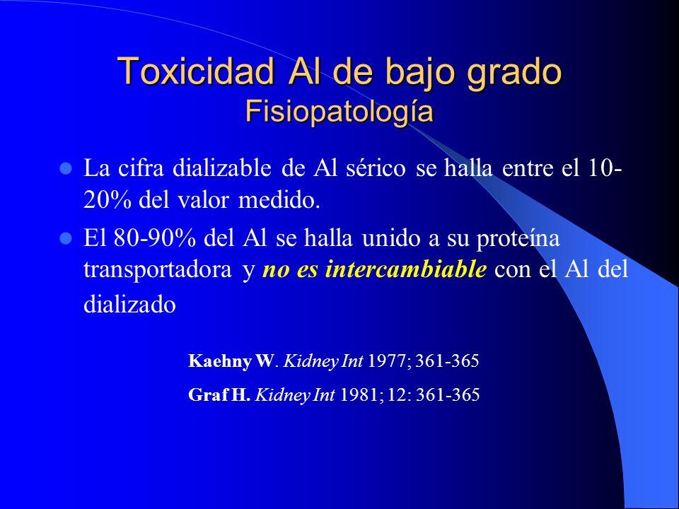 Toxicidad Al de bajo grado Fisiopatología