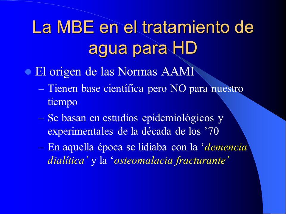 La MBE en el tratamiento de agua para HD
