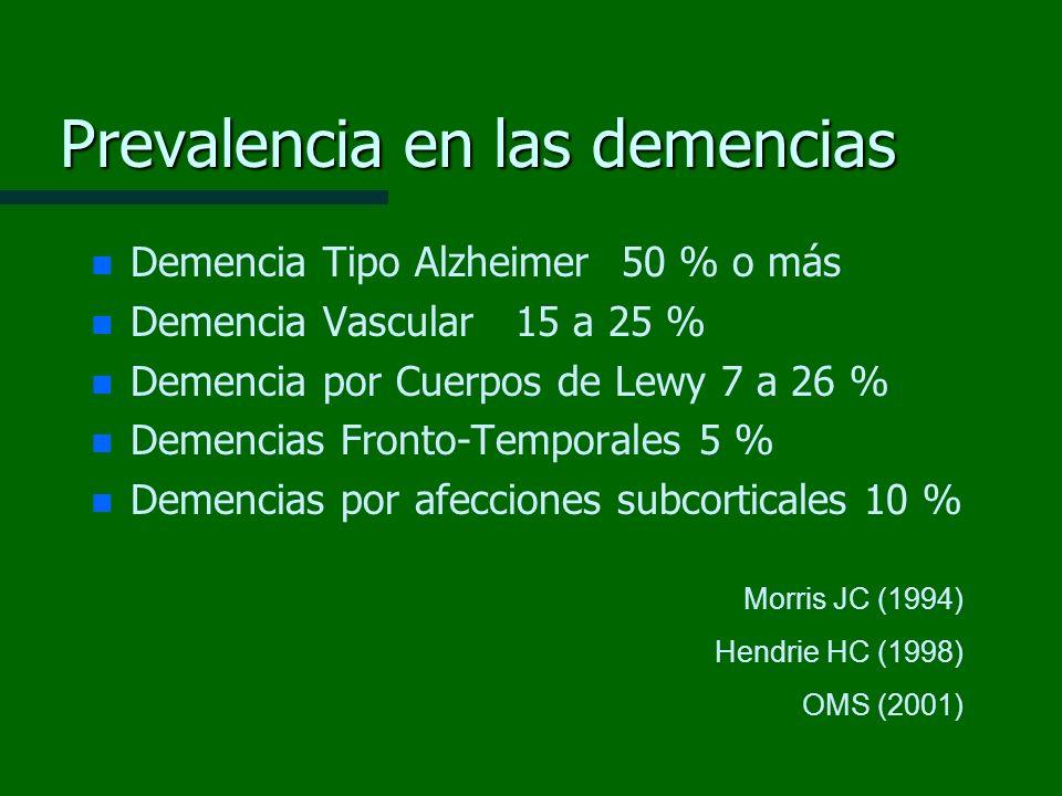 Prevalencia en las demencias