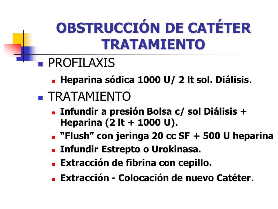 OBSTRUCCIÓN DE CATÉTER TRATAMIENTO