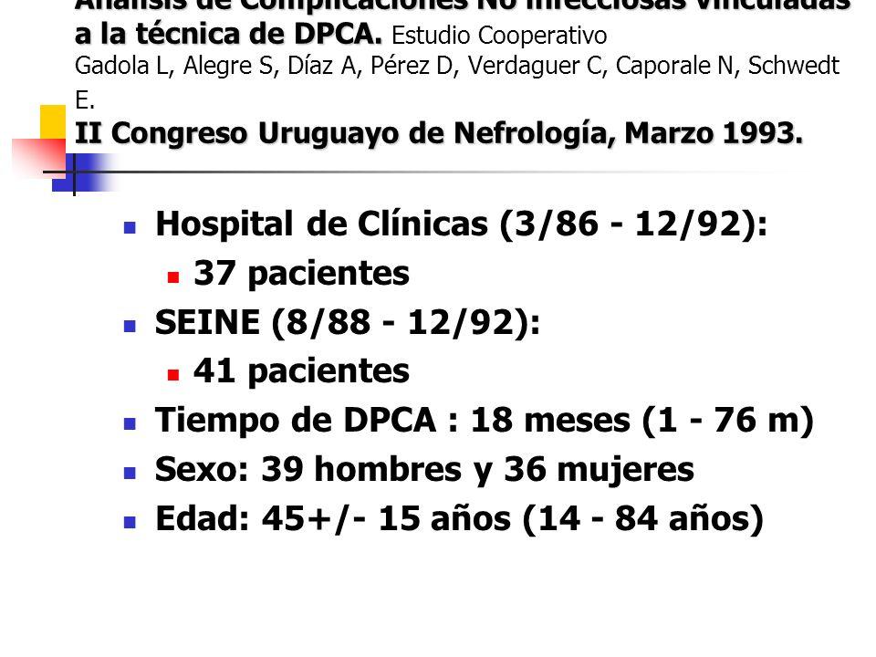 Hospital de Clínicas (3/86 - 12/92): 37 pacientes