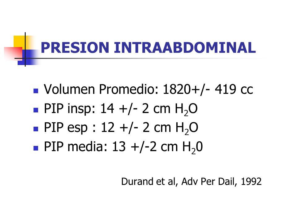 PRESION INTRAABDOMINAL