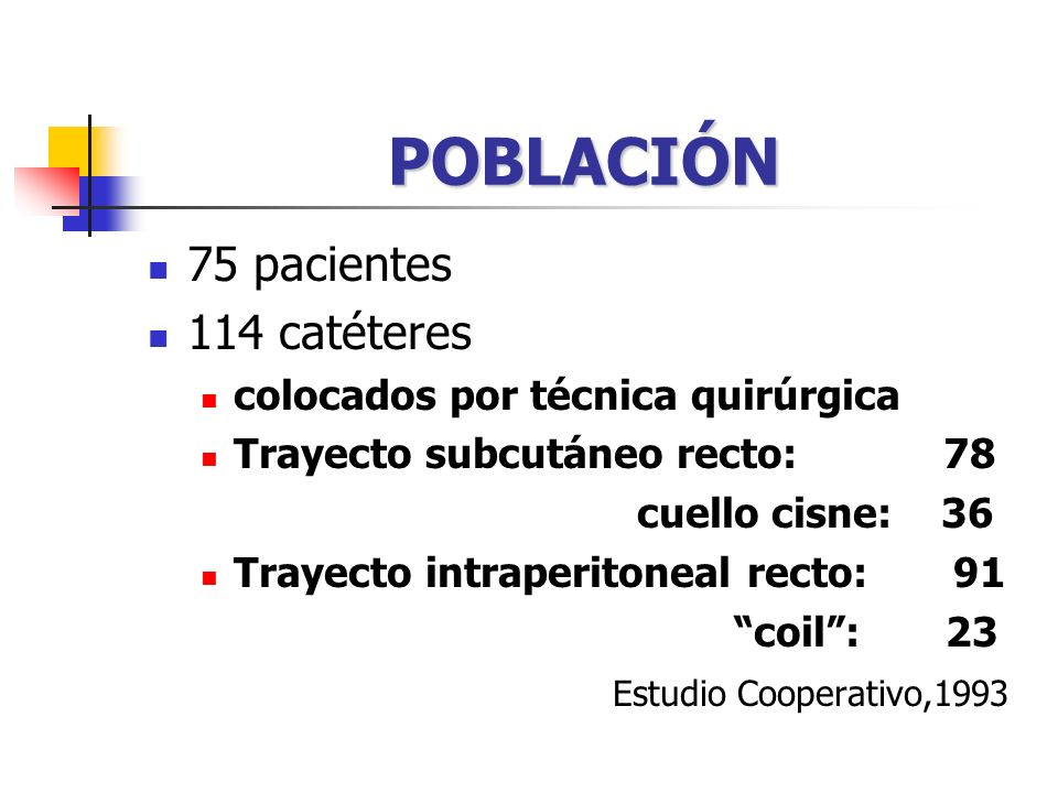 POBLACIÓN 75 pacientes 114 catéteres colocados por técnica quirúrgica