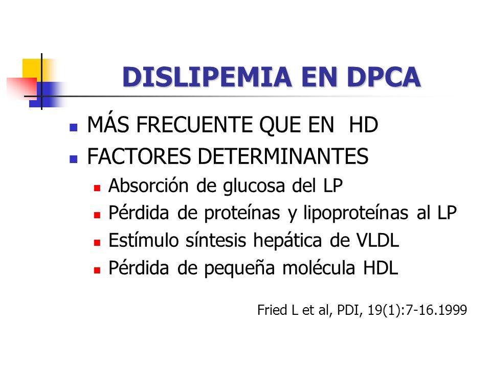 DISLIPEMIA EN DPCA MÁS FRECUENTE QUE EN HD FACTORES DETERMINANTES