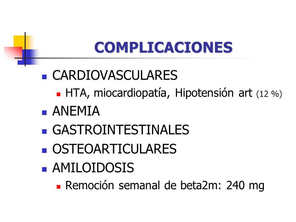 COMPLICACIONES CARDIOVASCULARES ANEMIA GASTROINTESTINALES
