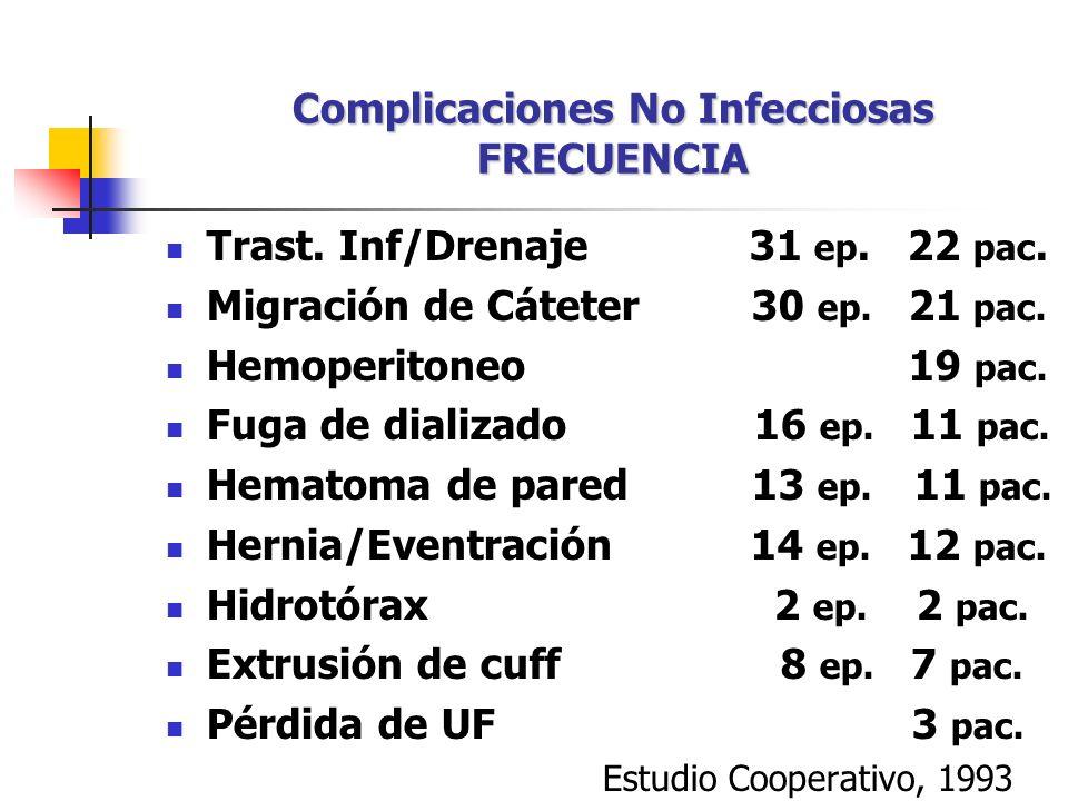 Complicaciones No Infecciosas FRECUENCIA