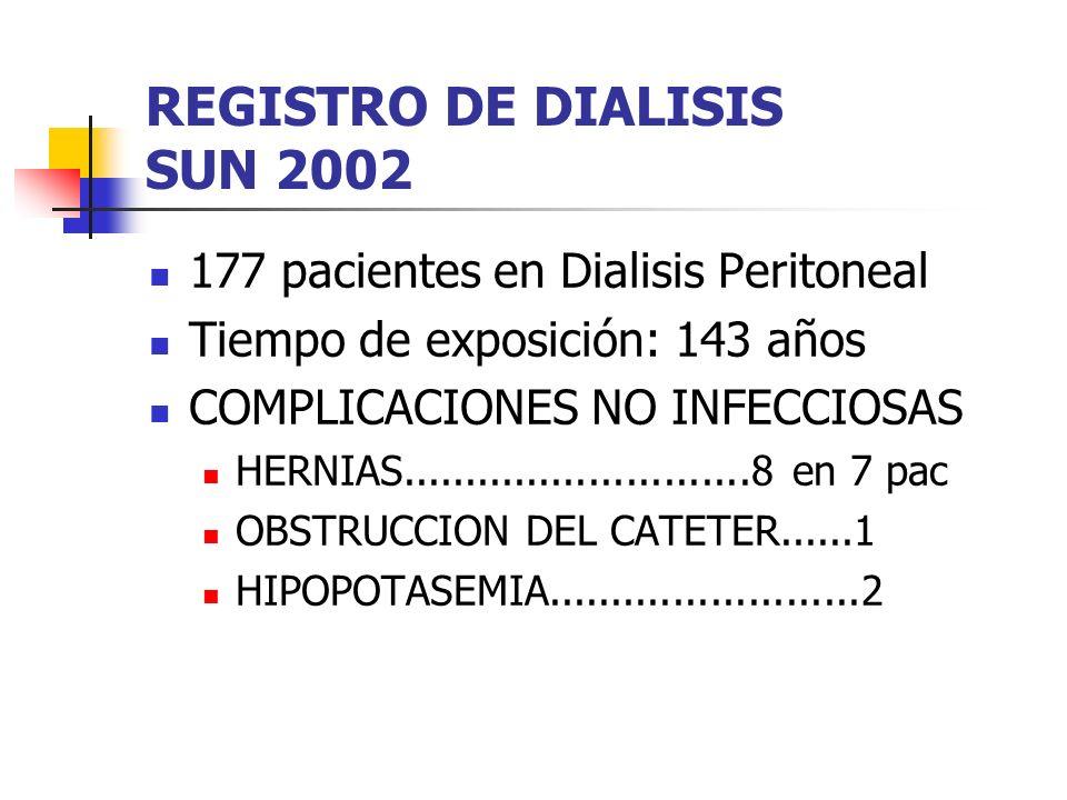 REGISTRO DE DIALISIS SUN 2002