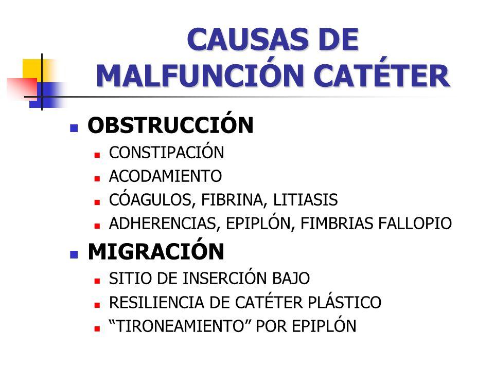 CAUSAS DE MALFUNCIÓN CATÉTER