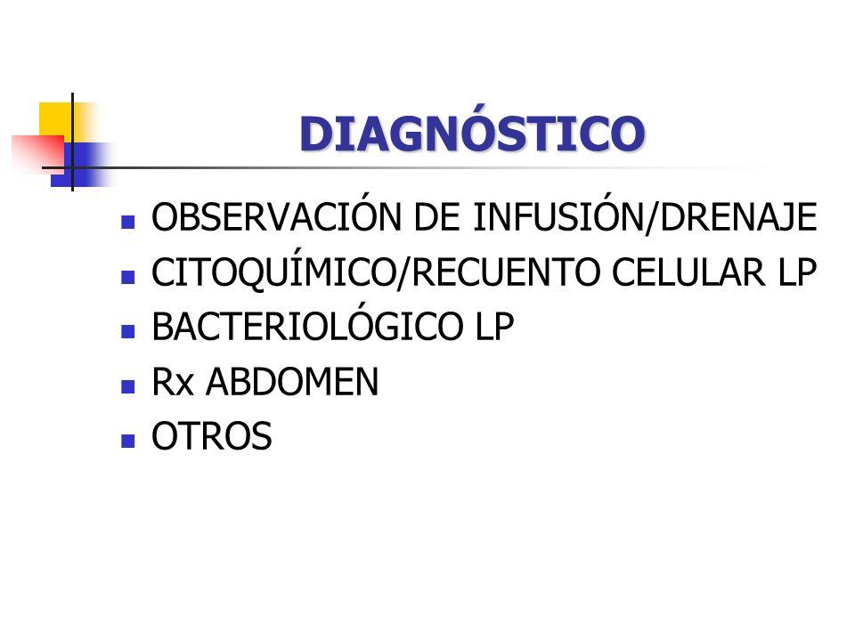 DIAGNÓSTICO OBSERVACIÓN DE INFUSIÓN/DRENAJE