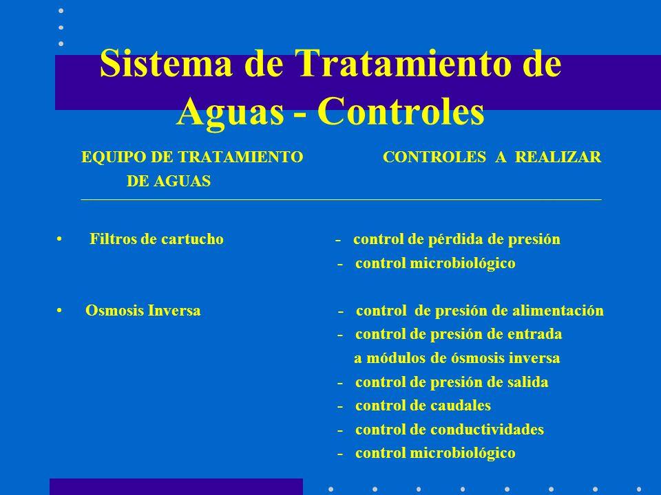 Sistema de Tratamiento de Aguas - Controles