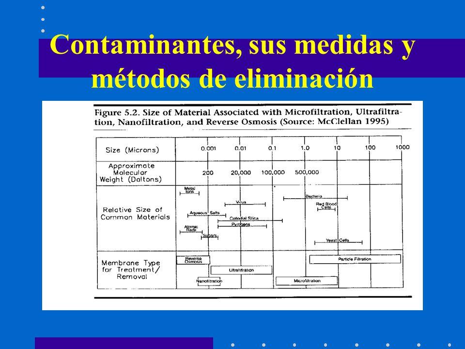 Contaminantes, sus medidas y métodos de eliminación