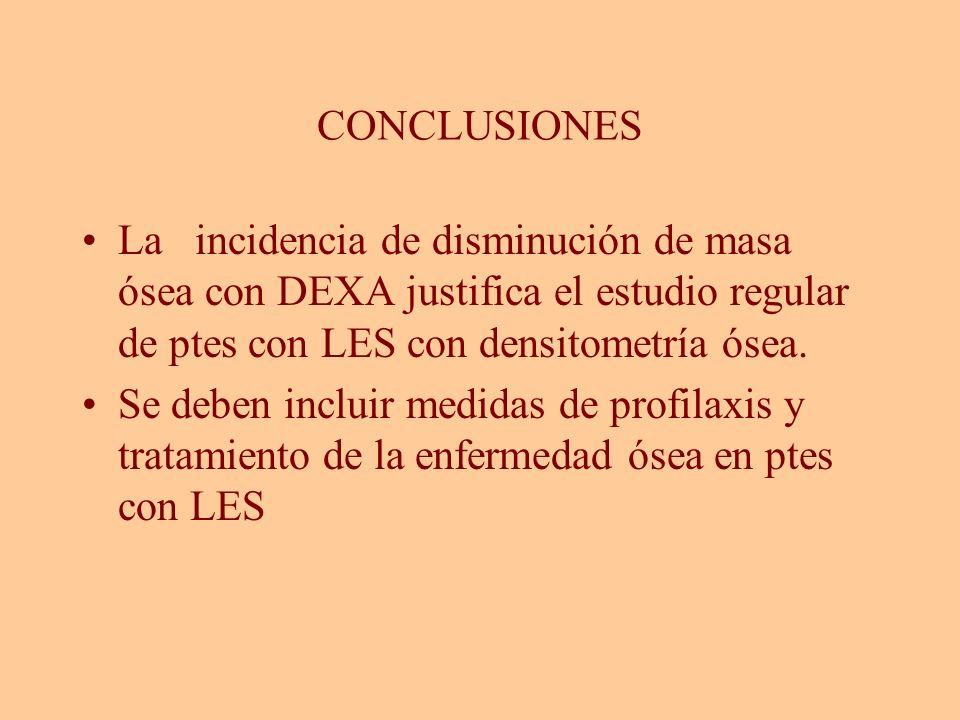 CONCLUSIONESLa incidencia de disminución de masa ósea con DEXA justifica el estudio regular de ptes con LES con densitometría ósea.