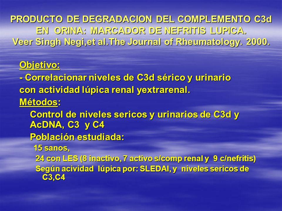 - Correlacionar niveles de C3d sérico y urinario